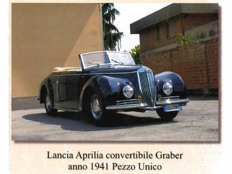 Italian Classic Cars for Sale - Classic Trader