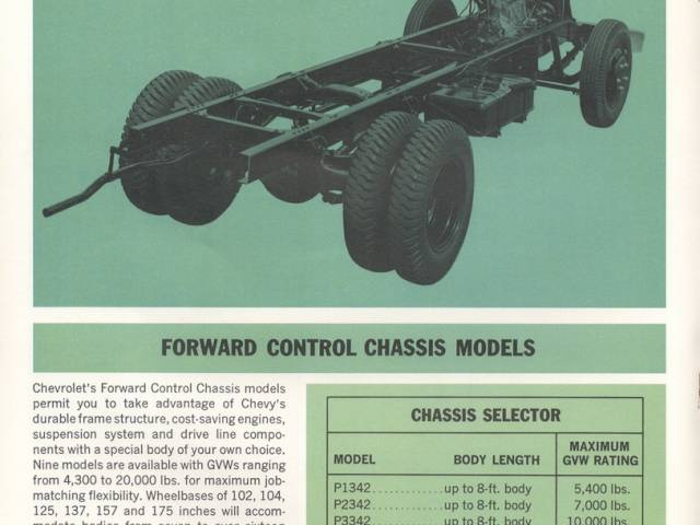 P30 Suspension Upgrade